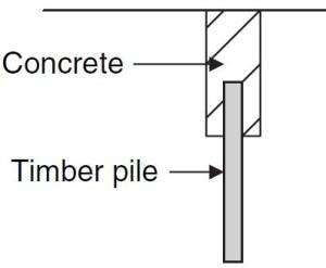 Composite Piles, Composite Piles work, Composite Piles services, Composite Piles India